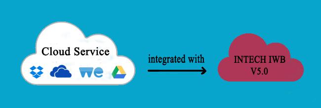 Cloud Storage Integration of Intech V5.0