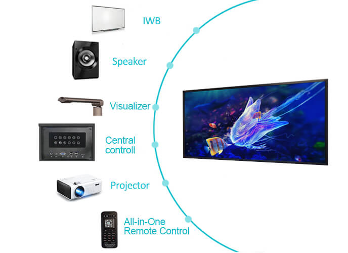all in one interactive flat panel