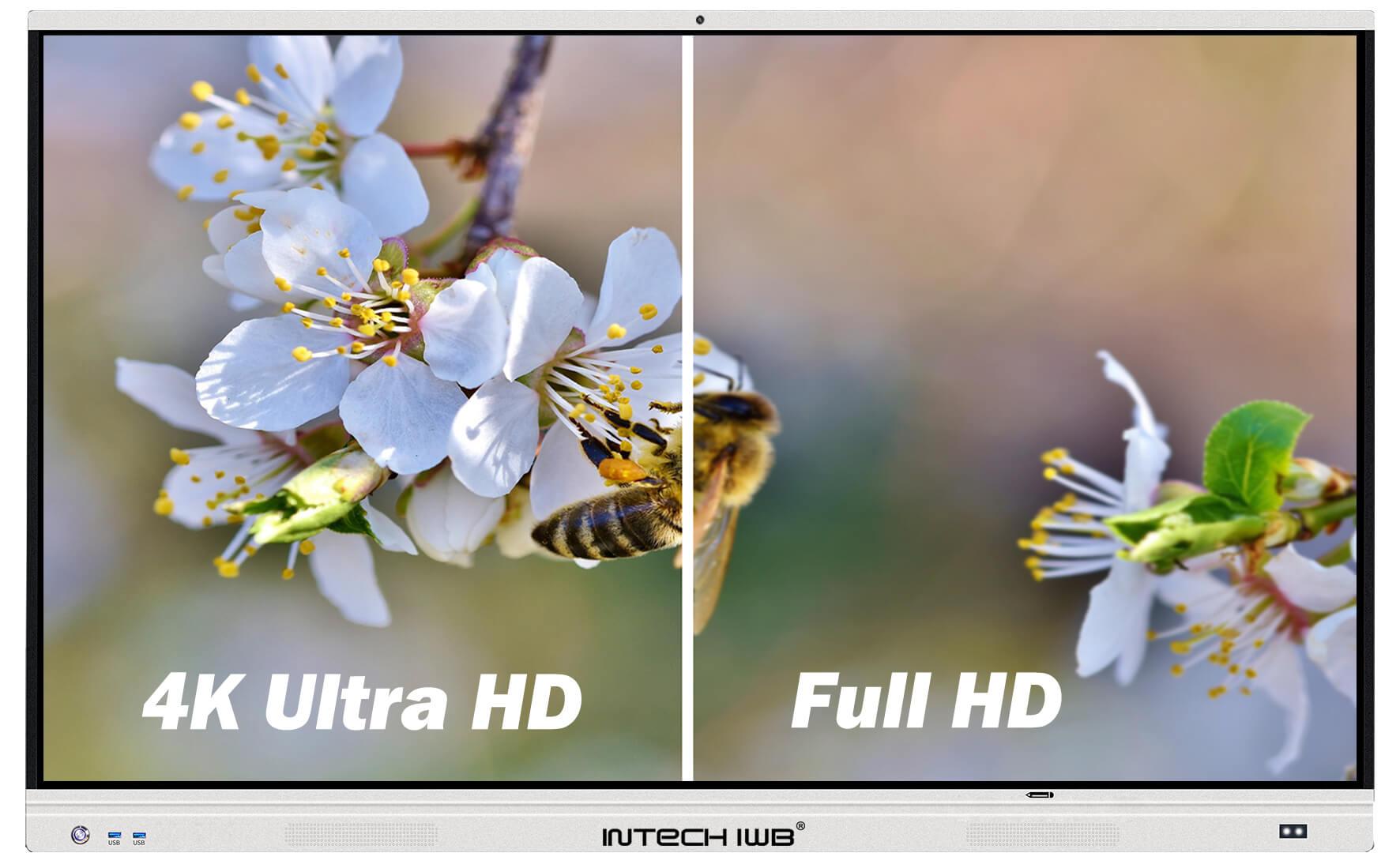 4K Ultra HD vs Full HD