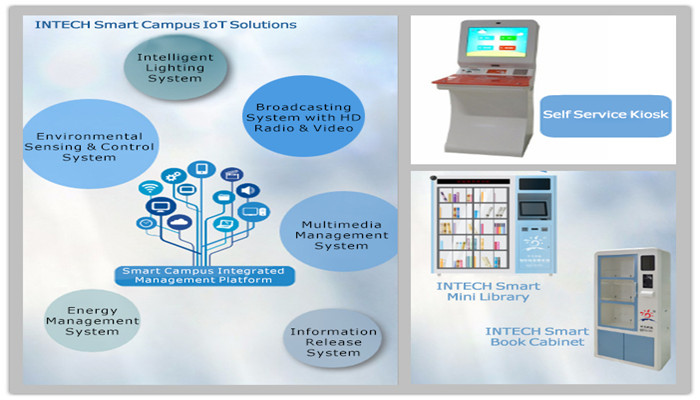 INTECH Smart Campus IoT Solutions & Smart Academic Library Solutions