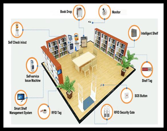 Intech 24h self-service library