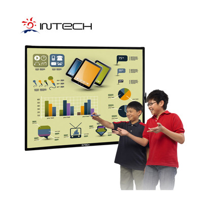 Electromagnetic Interactive Whiteboard-2 Users(M)